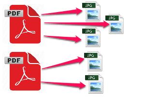 batch pdf to jpg featured